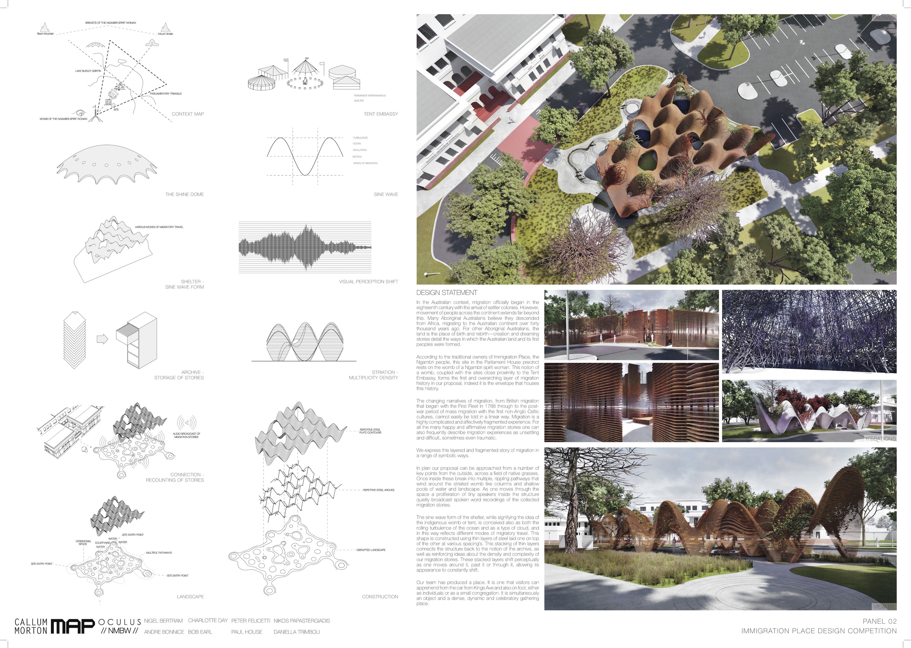 Architecture House Competition competition winner announced : immigration place