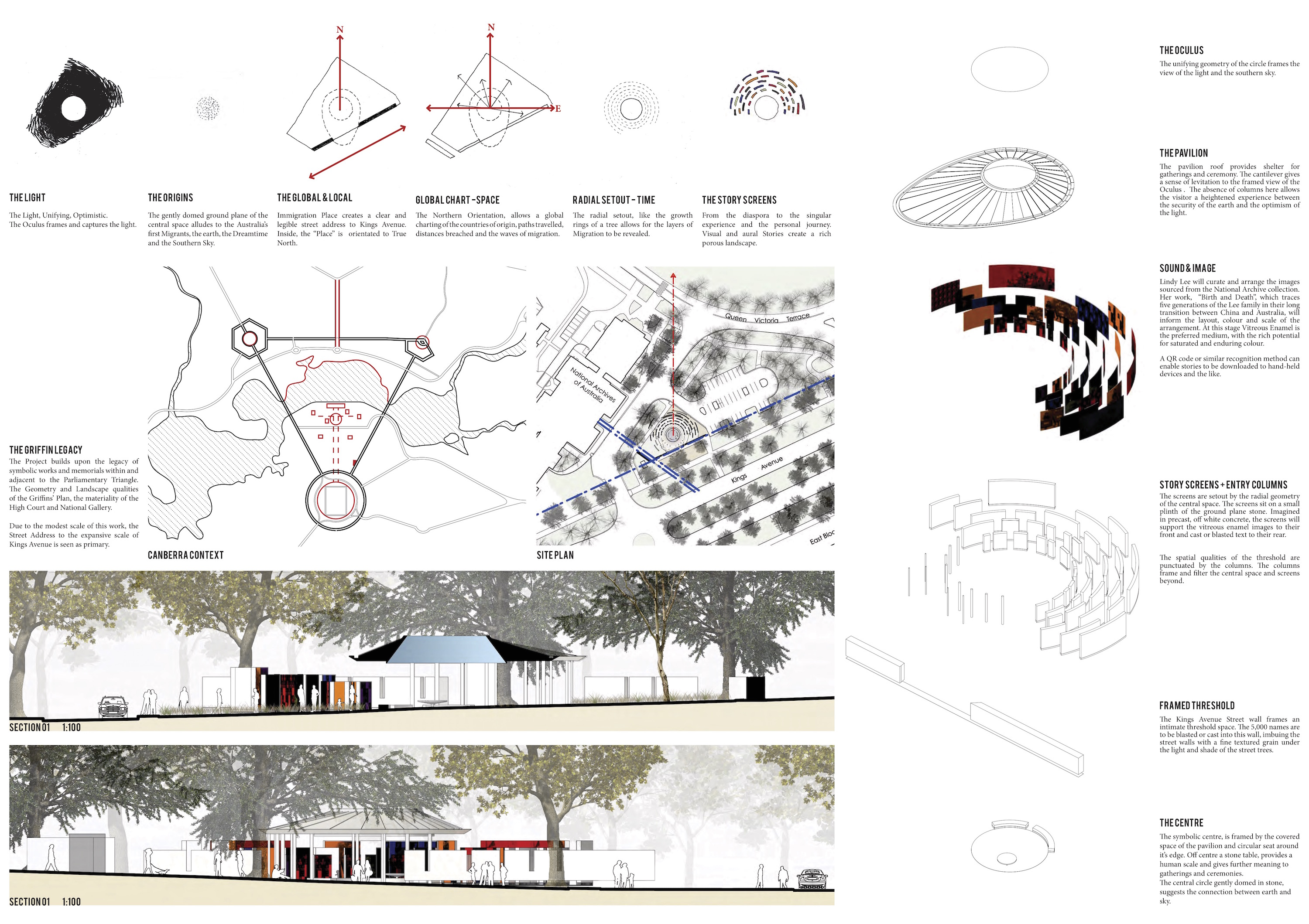 Competition Winner Announced Immigration Place